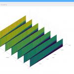 NEMモザイク送金手数料をOctaveで4次元グラフにしてみた