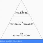 MMTは経済学の三流である